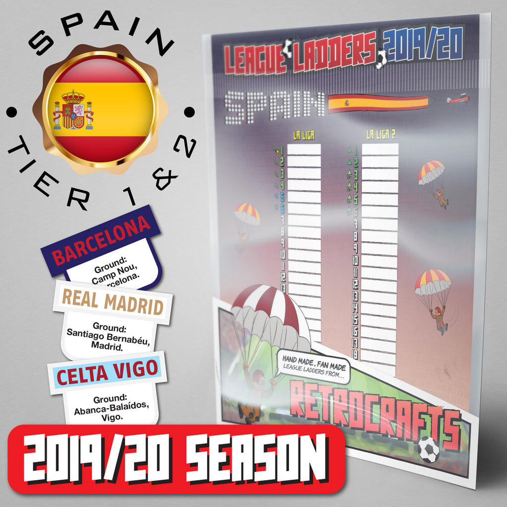 Spain Football League La Liga, La Liga 2 Tiers 1&2 2019 Season League Ladders