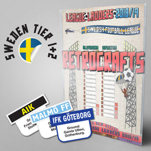 Sweden Football League Allsvenskan & Superettan Tiers 1-2 2018/2019 Season League Ladders - NEW!