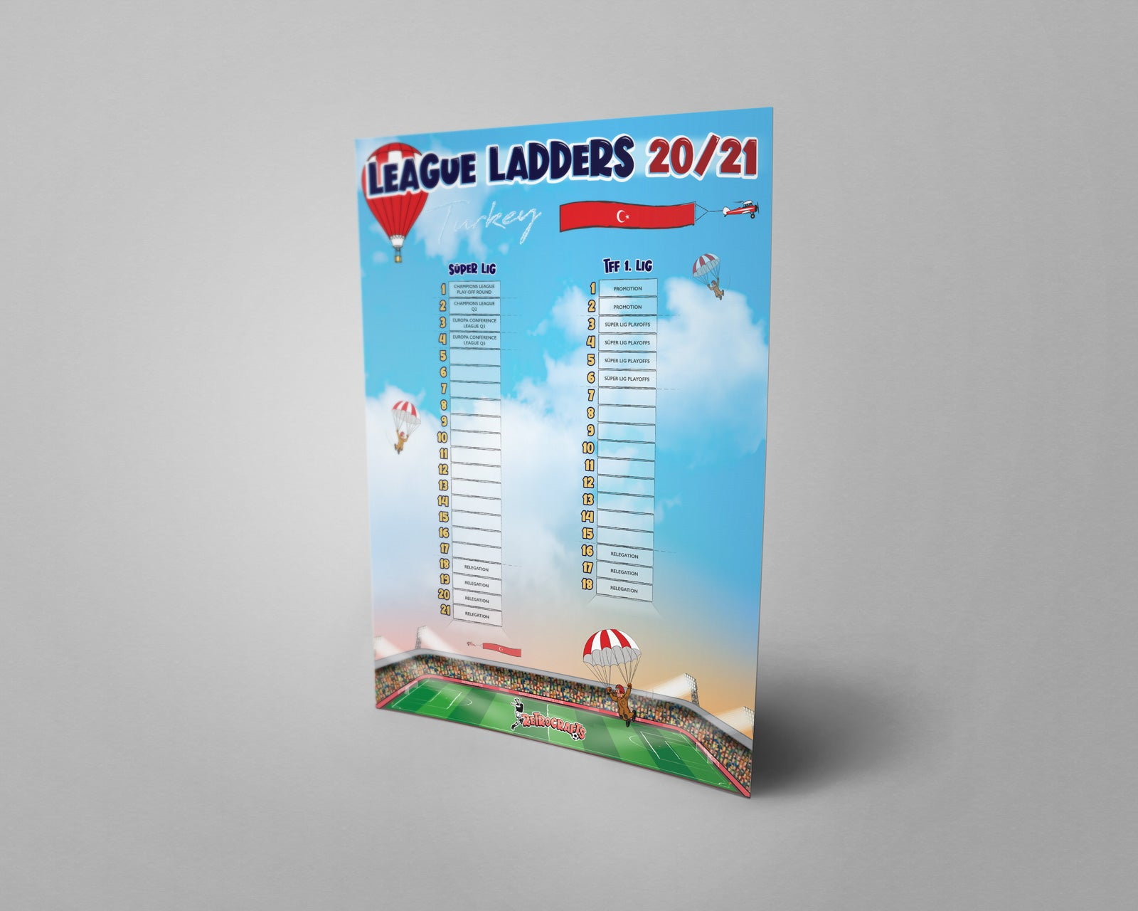 Turkey Football League Tiers 1 & 2 2020/21 Season League Ladders
