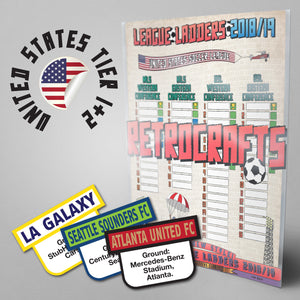 United States Soccer League MLS and USL Eastern and Western Conferences Tiers 1 & 2 2018/2019 Season League Ladders