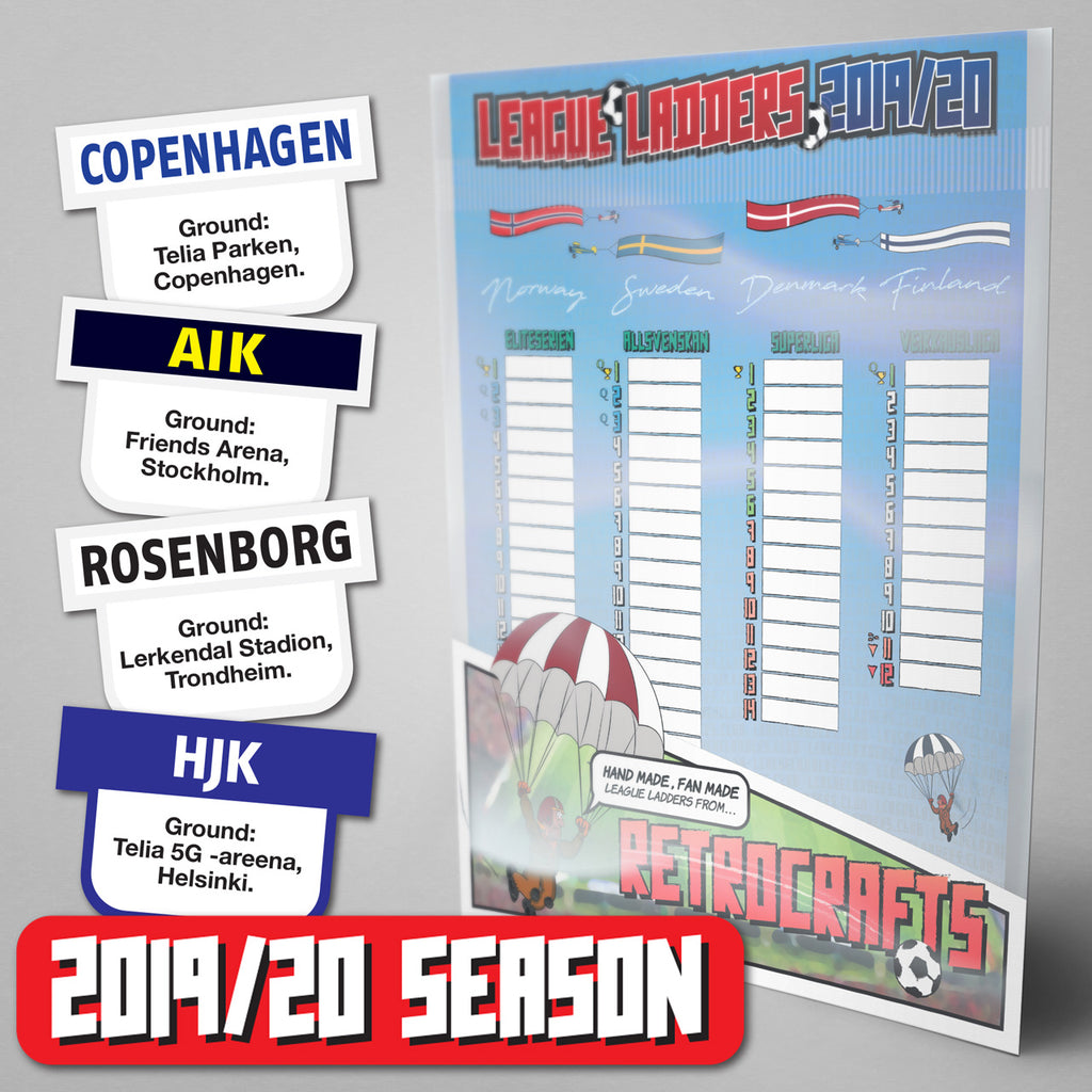 European Top Leagues - Norway, Sweden, Denmark, Finland 2019 Season League Ladders