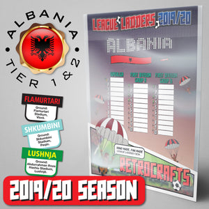 Albania Football League Superliga, First Division Groups A and B Tiers 1&2 2019 Season League Ladders