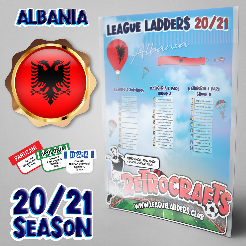 Albania Football League Tiers 1 & 2 2020/21 Season League Ladders