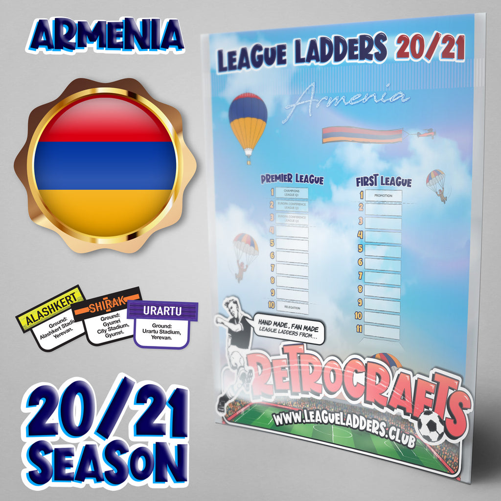 Armenia Football League Tiers 1 & 2 2020/21 Season League Ladders