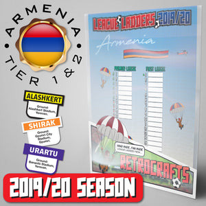 Armenia Football League First League and Second League 1&2 2019 Season League Ladders