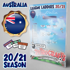 Australia Football League 2020/21 Season League Ladders