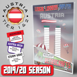 Austria Football League Bundesliga and 2.Liga 1&2 2019 Season League Ladders