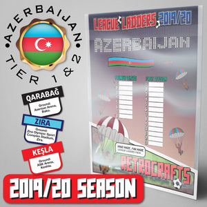 Azerbaijan Football League Premier League and First Division Tiers 1&2 2019 Season League Ladders