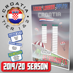 Croatia Football League First League and Second League 1&2 2019 Season League Ladders