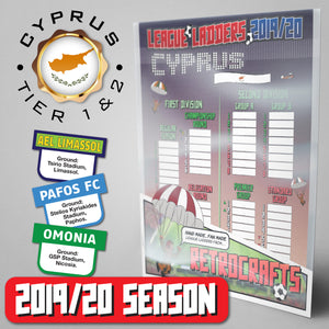 Cyprus Football League First and Second Divisions Tiers 1&2 2019/20 Season League Ladders