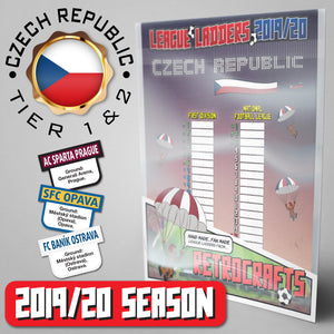 Czech Republic Football League First Division and National Football League Tiers 1&2 2019 Season League Ladders