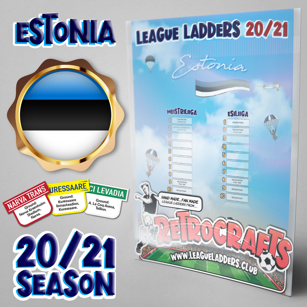 Estonia Football League Meistriliiga and Esiliiga Tiers 1-2 2020 Season League Ladders