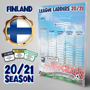 Finland Football League Tiers 1-3 2020 Season League Ladders