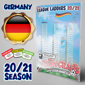 Germany Football League Tiers 1-3 2020/21 Season League Ladders