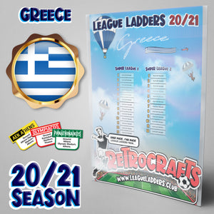 Greece Football League Tiers 1 & 2 2020/21 Season League Ladders
