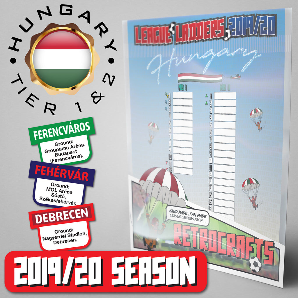 Hungary Football League NB1 and NB2 Tiers 1&2 2019 Season League Ladders