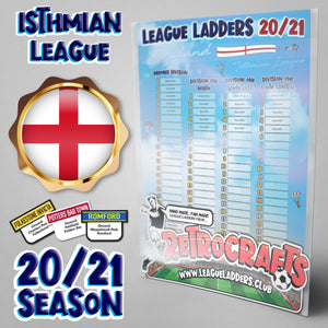 England Isthmian League (Tiers 7 & 8) 2020 Season League Ladders