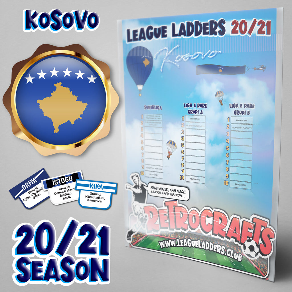 Kosovo Football League Tiers 1 & 2 2020/21 Season League Ladders