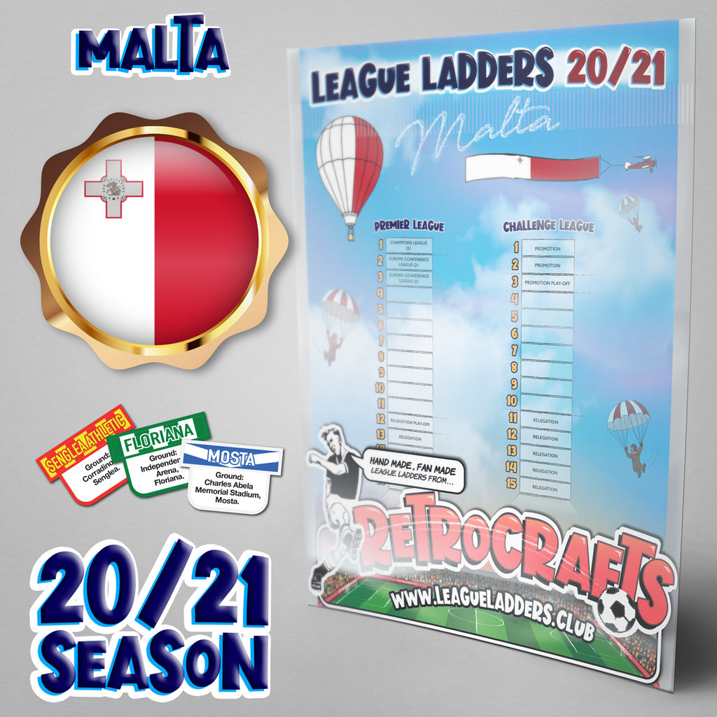 Malta Football League Tiers 1 & 2 2020/21 Season League Ladders