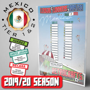 Mexico Football League Premier Liga MX and Ascenso MX Tiers 1-2 2019 Season League Ladders