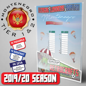 Montenegro Football League First League and Second League 1&2 2019 Season League Ladders