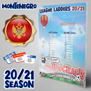 Montenegro Football League Tiers 1 & 2 2020/21 Season League Ladders