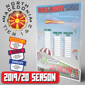 North Macedonia Football League First League and Second League (East and West) Tiers 1&2 2019 Season League Ladders