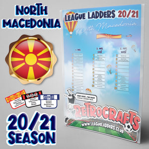 North Macedonia Football League Tiers 1 & 2 2020/21 Season League Ladders