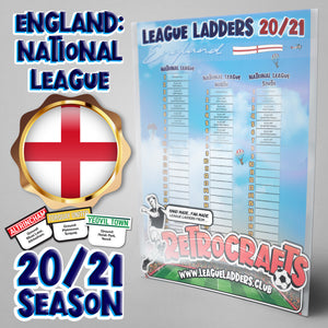 England National League (Tiers 5 & 6) 2020 Season League Ladders