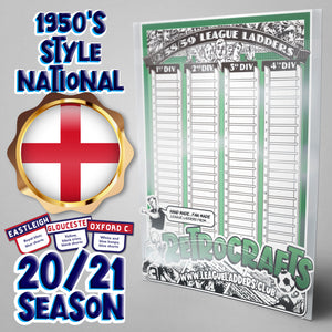 1950's Style National Football League Steps 1-2 2020/21 Season League Ladders