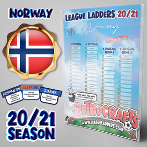 Norway Football League Tiers 1-3 2020 Season League Ladders