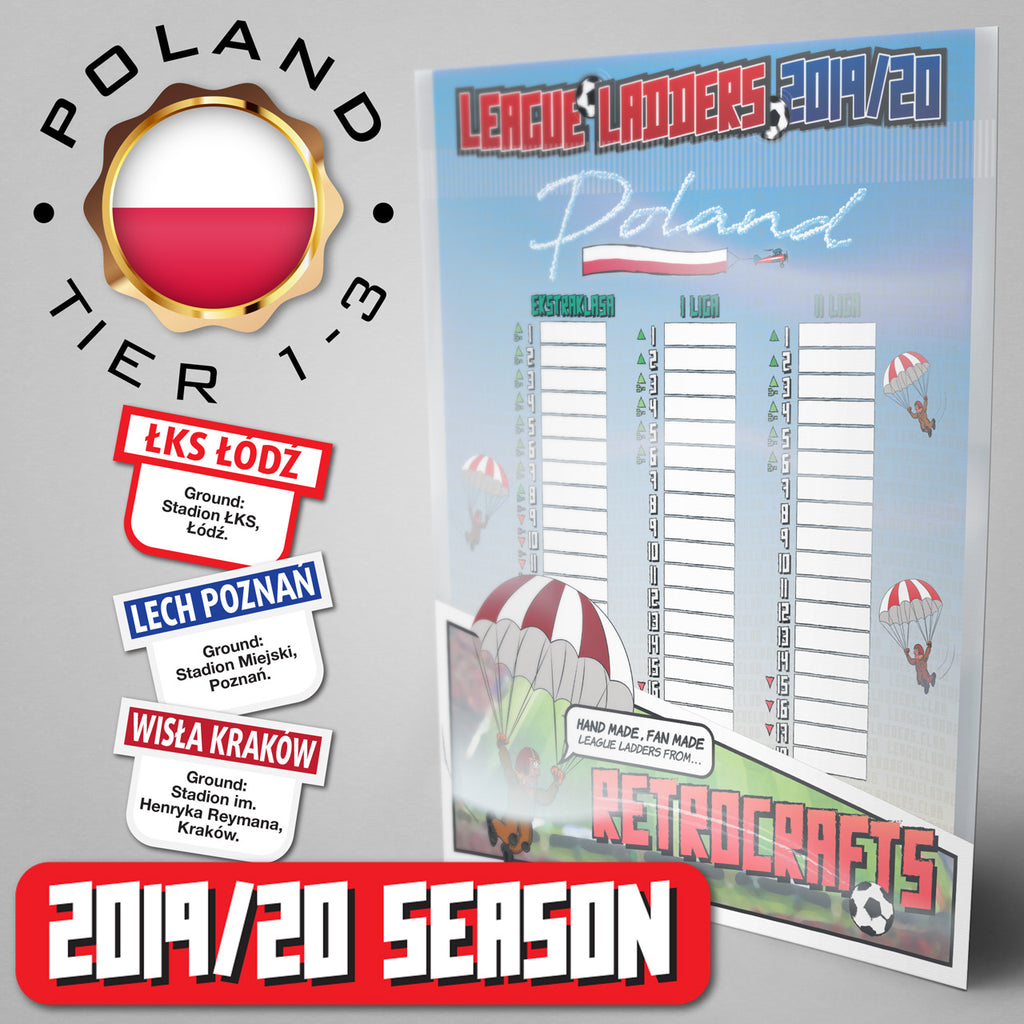 Poland Football League Ekstraklasa, I Liga, II Liga Tiers 1-3 2019 Season League Ladders