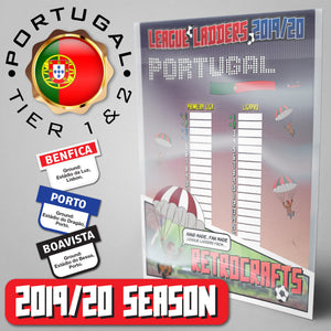 Portugal Football League Primeira Liga and Liga Pro Tiers 1&2 2019 Season League Ladders