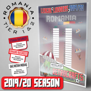 Romania Football League Liga I and Liga II Tiers 1&2 2019 Season League Ladders