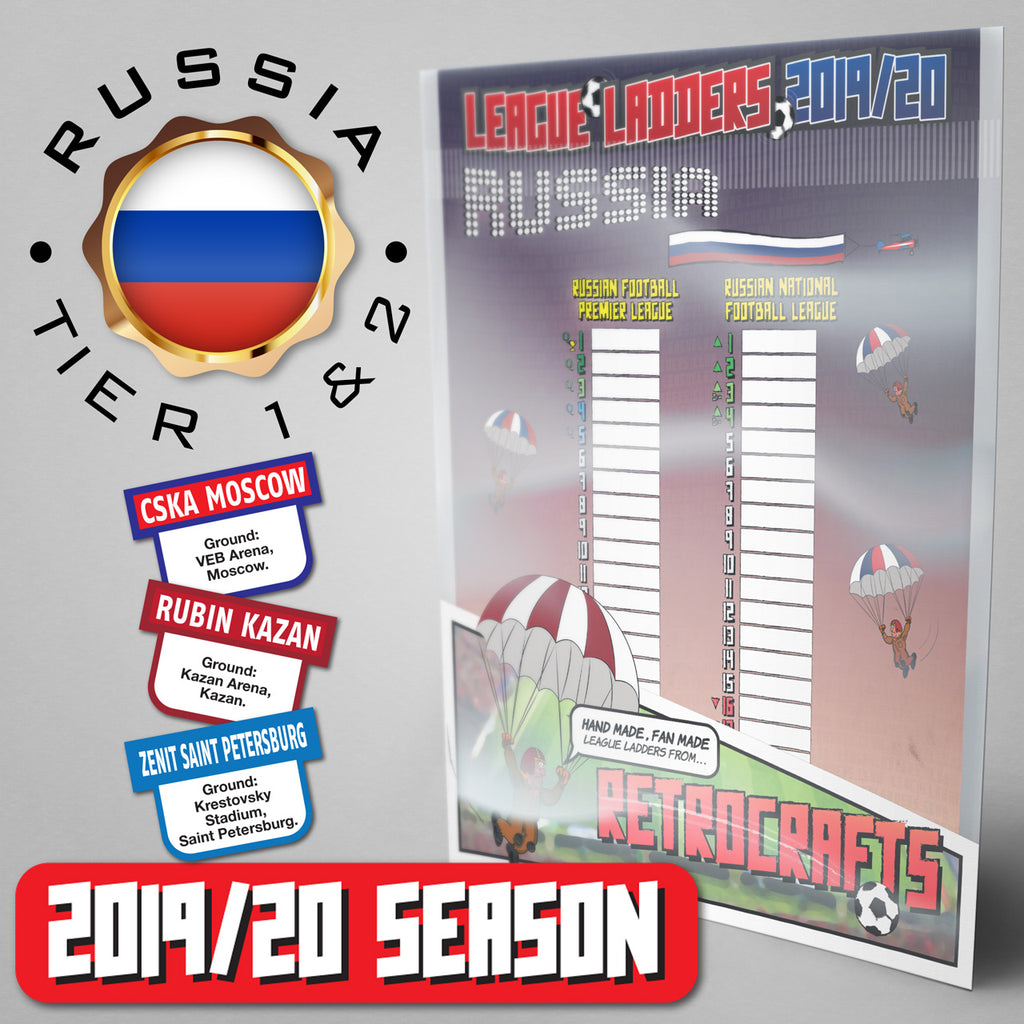 Russia Football League Russian Football Premier League and Russian National Football League Tiers 1&2 2019 Season League Ladders
