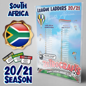 South Africa Football League 2020/21 Season League Ladders