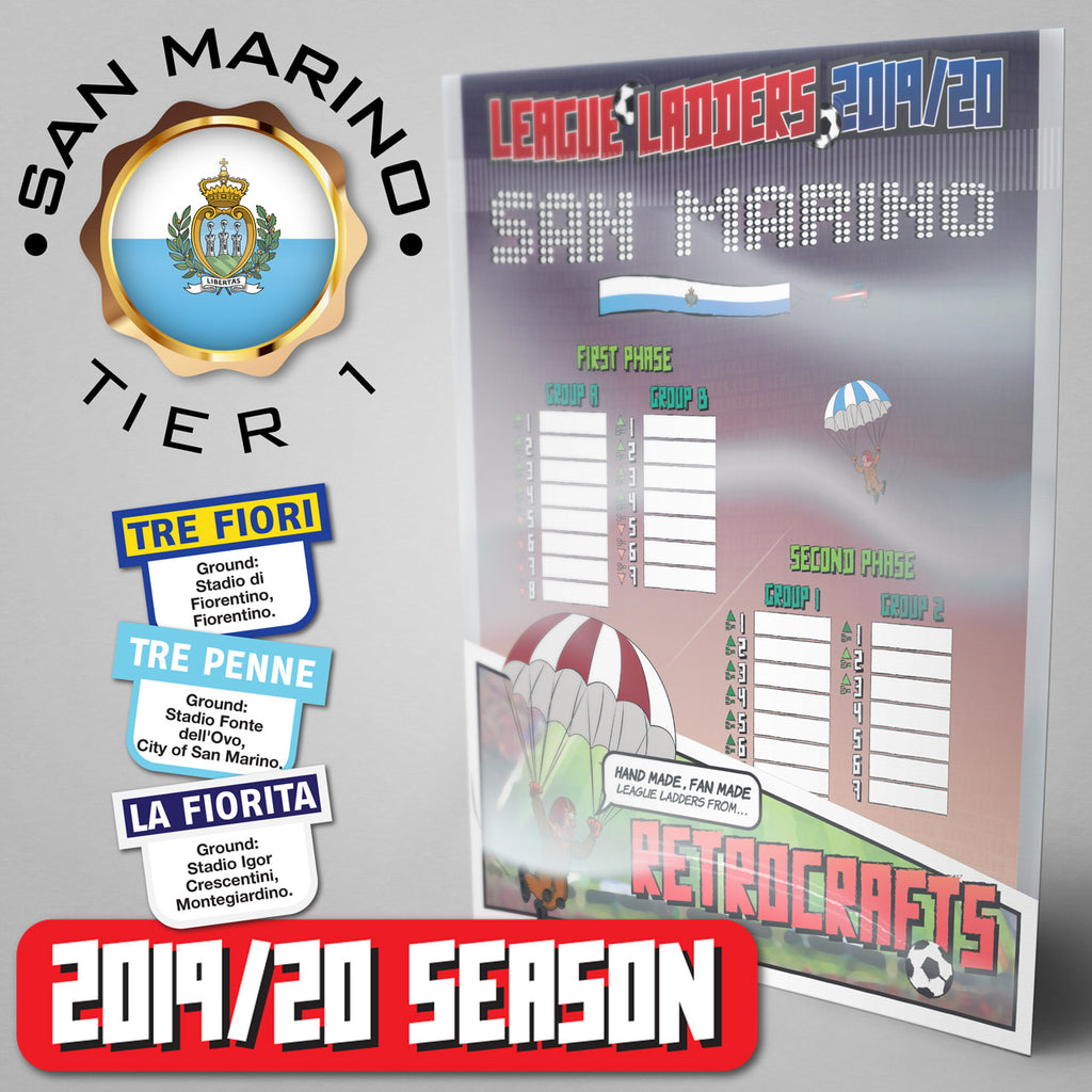San Marino Football League 2019/20 Season League Ladders