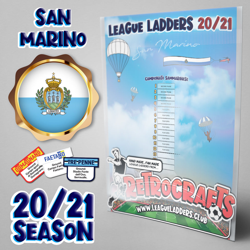 San Marino Football League 2020/21 Season League Ladders