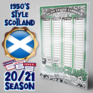 1950's Style Scotland Football League Tiers 1 to 5 2020/21 Season League Ladders