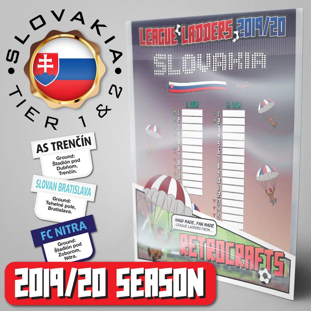 Slovakia Football League 1.Liga and 2.Liga Tiers 1&2 2019 Season League Ladders