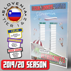 Slovenia Football League First League and Second League Tiers 1&2 2019 Season League Ladders