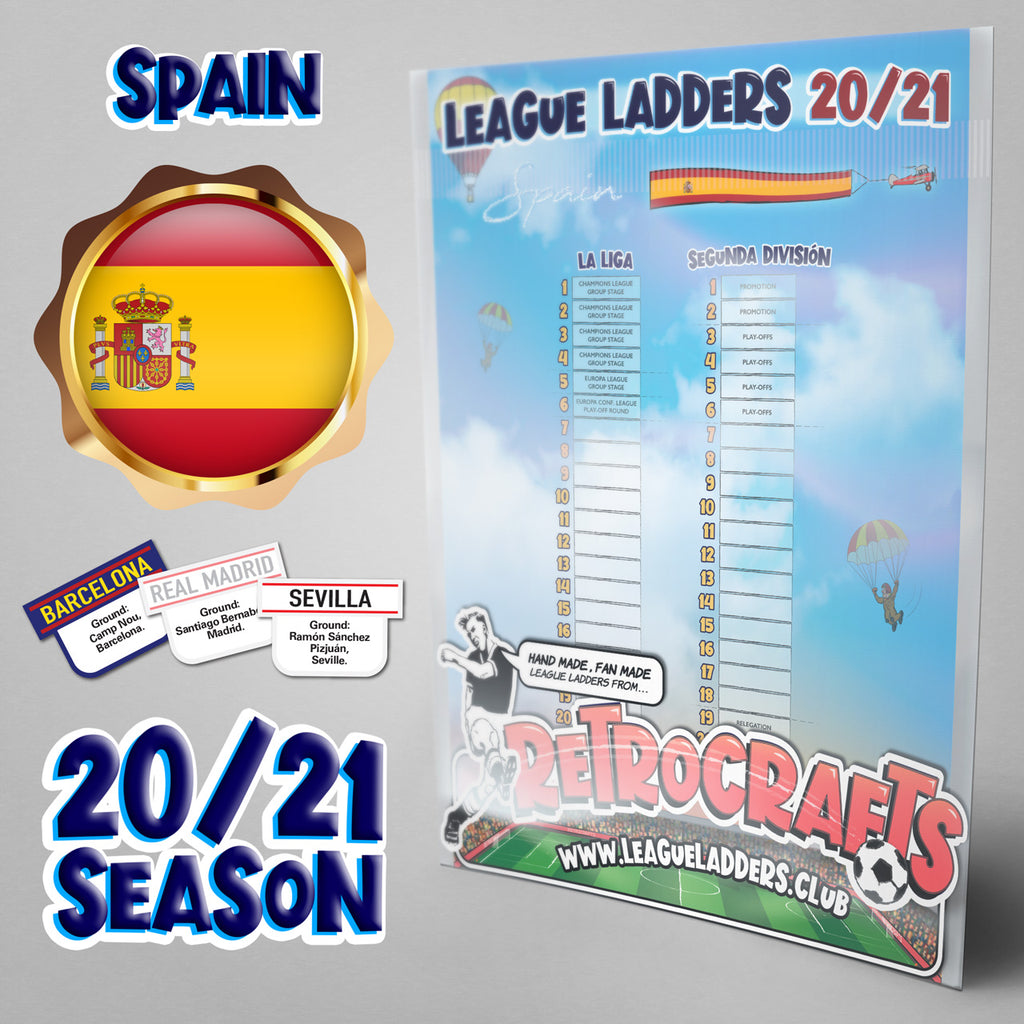 Spain Football League Tiers 1 & 2 2020/21 Season League Ladders