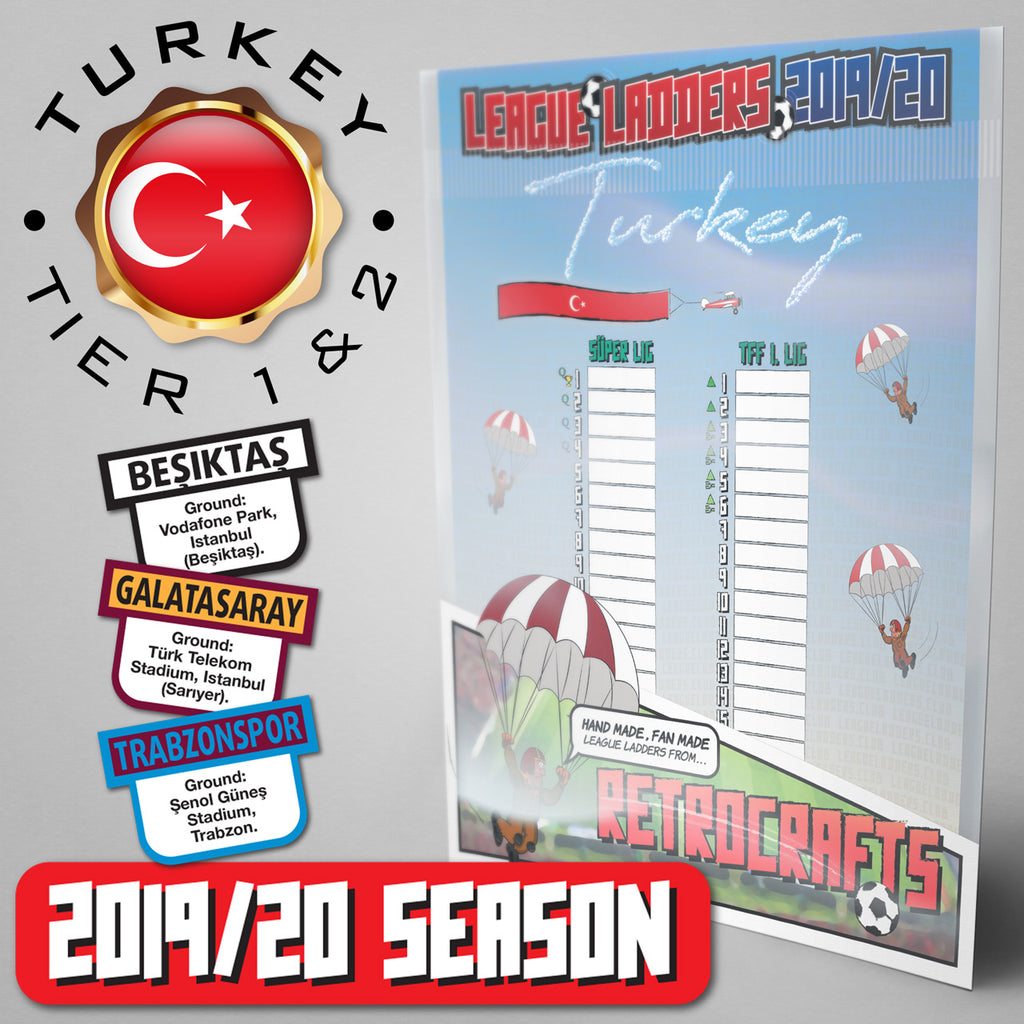 Turkey Football League Süper Lig and TFF 1.Lig Tiers 1&2 2019 Season League Ladders