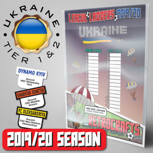 Ukraine Football League Premier League and First League Tiers 1&2 2019 Season League Ladders