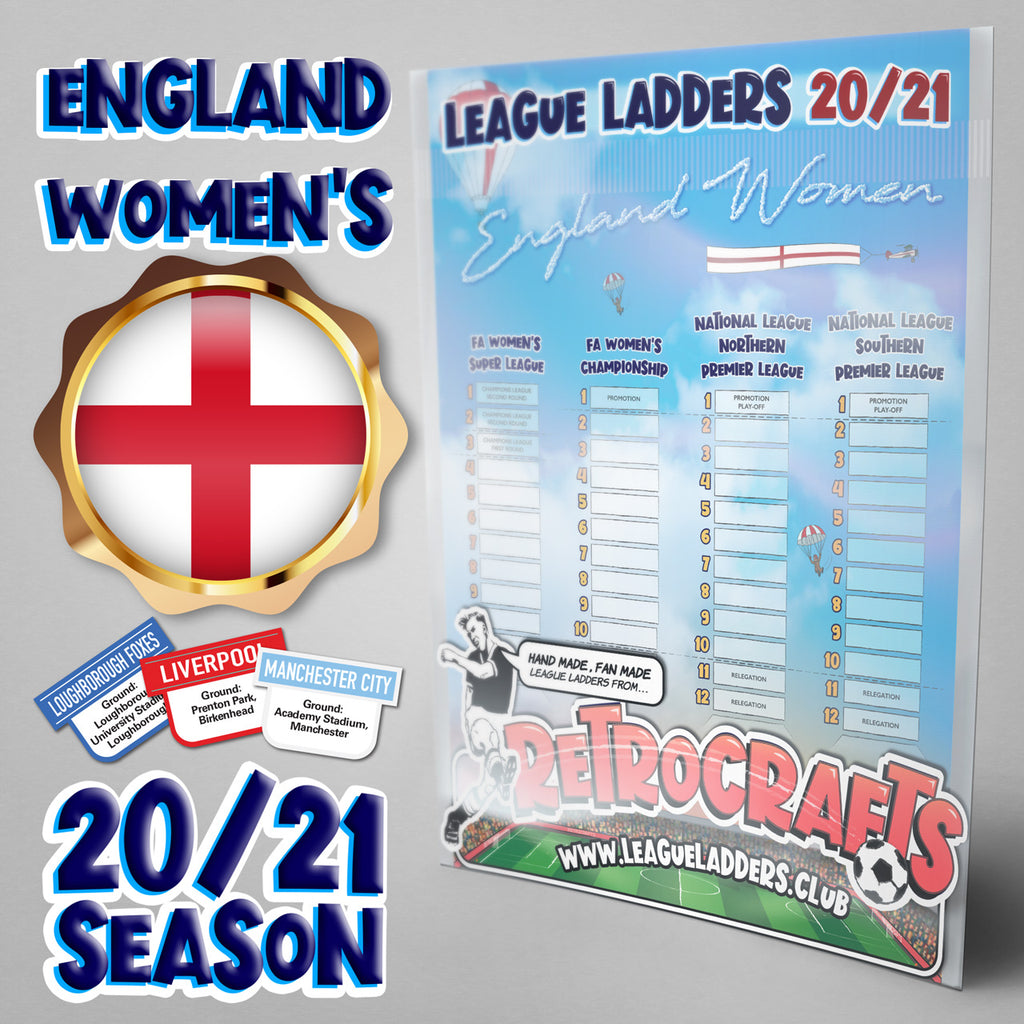 England Women's Football League Tiers 1-3 2020 Season League Ladders