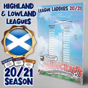 Scotland Highland and Lowland Leagues 2020/21 Season League Ladders
