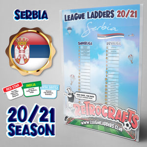 Serbia Football League Tiers 1&2 2020 Season League Ladders