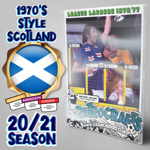1970's Style Scottish Football League Tiers 1-4 2020/2021 Season League Ladders