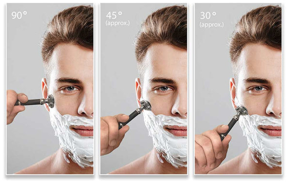 The correct angle to hold a safety razor