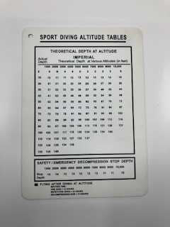 Altitude Table